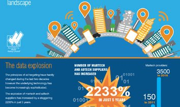 digital elements infographic
